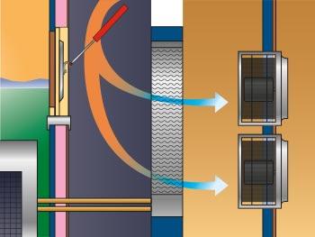 IVI Refrigeration System diagram