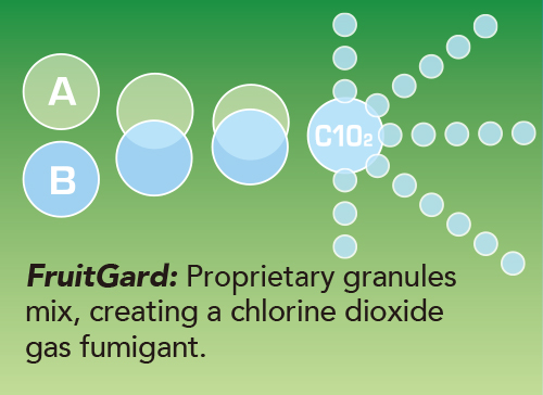 FruitGard chemical compound