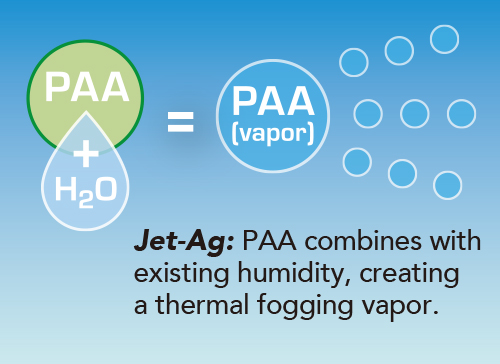 Jet-Ag chemical compound